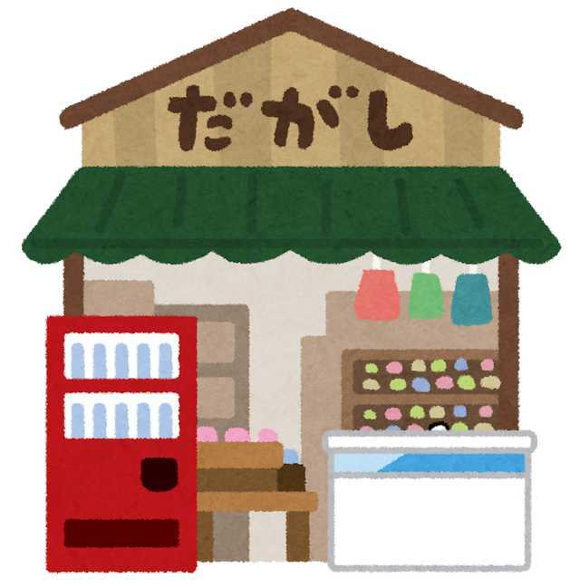 駄菓子の激安通販